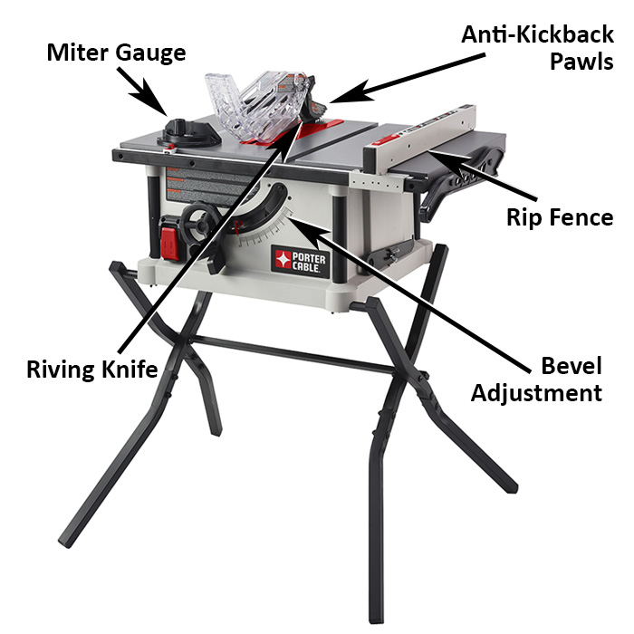 table-saw-buying-guide-basics